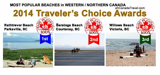 Most Popular Beaches in Canada