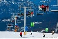 Tourism Ski Resorts
