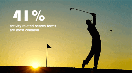 Travelers Search